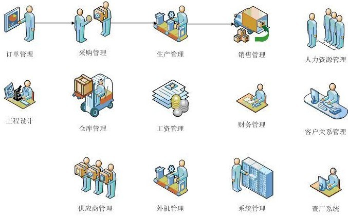 OnlineERP 智能条码管理系统方案