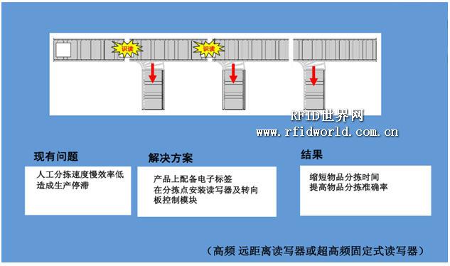 捷达框架结构图