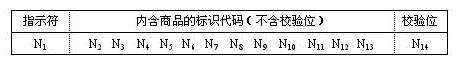 EAN/UCC-14代码结构
