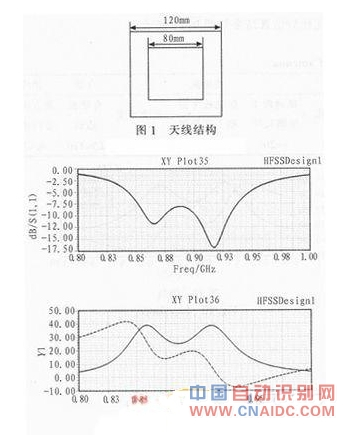 基于RFID的小型天线的设计