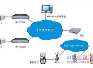 视频监控系统的数据存储安全保护技术