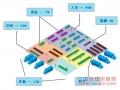RFID仓库管理系统应用案例