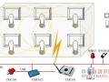 基于RFID的重要物品盘点系统