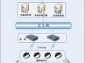 RFID技术助力监狱信息化建设