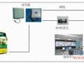 基于RFID的公交智能调度管理系统应用