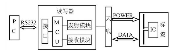 高频电路原理图