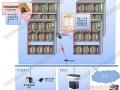 【图】图书管书籍智能管理系统