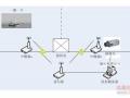 基于433MHz RFID的船舶身份识别【图】