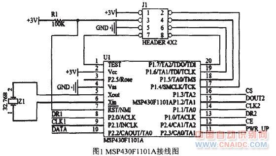 基于射频芯片nrf2401和msp430单片机的新型腕带式
