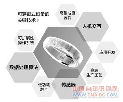 硬件电路设计 ppt