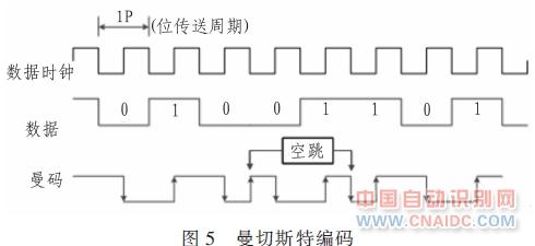 电表远程控制电路图