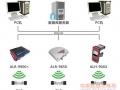 RFID技术仓库仪器仪表进行出入库管理_仪器仪表管理方案