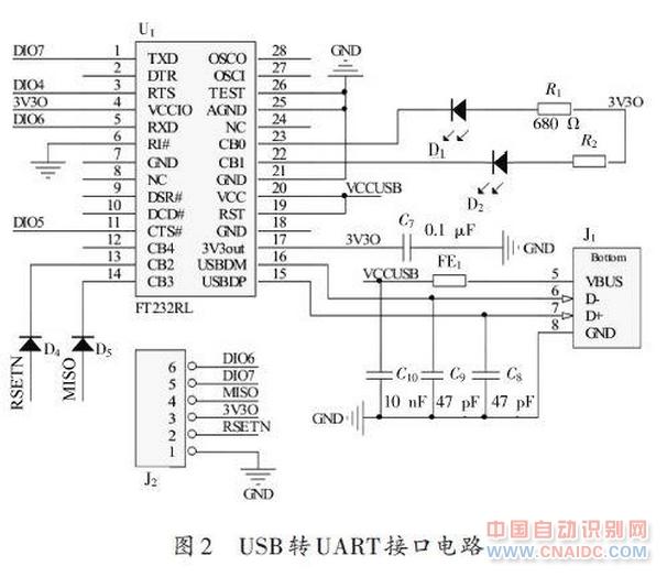 可以使用转换电路将usb接口转换为uart串行总线接口