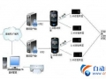 RFID电子远距离智能巡更系统