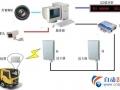 RFID车辆进出自动计次管理系统