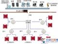 RFID隧道人员自动考勤定位系统