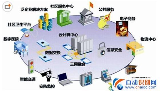 万科城智慧社区定位监控系统案例