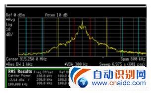 高集成度UHF频段RFID读写器射频模块设计