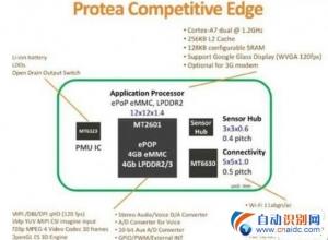 联发科最新MT2601芯片用于可穿戴解决方案